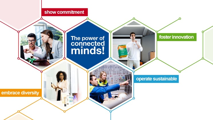 BASF - Connected Minds